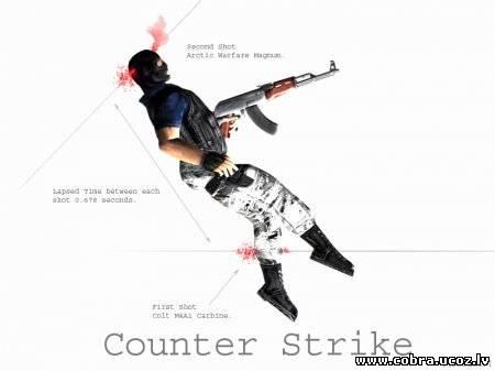 Посмотреть Counter Str...