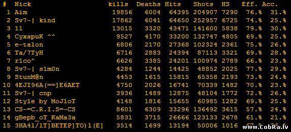 Никнеймы, ники для КС (CS - Counter strike) - 498 шт